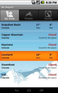 Ski und Schneehöhen